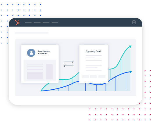 HubSpot + Salesforce
